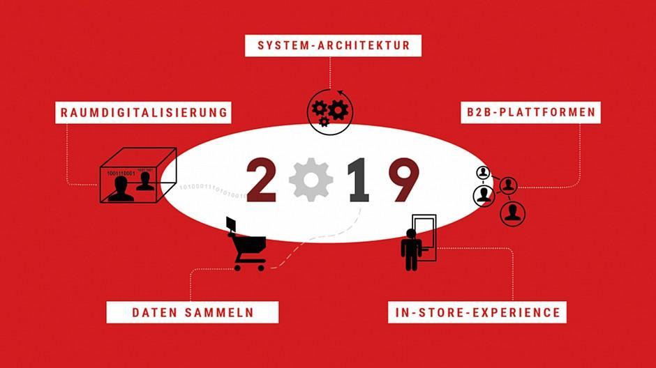 Namics: Diese fünf Digitaltrends sind 2019 wichtig