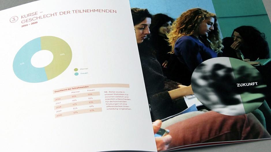 Köhler WD: Mit dem Fokus auf Focal