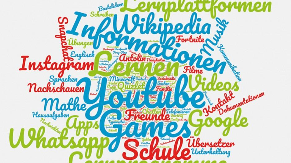 Förderung von Medienkompetenz: Wenn Kinder Pornowerbung sehen