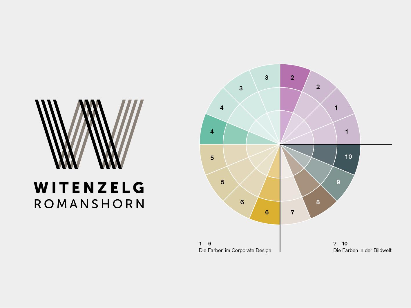 01_Witenzelg_Logo_Farbkreis