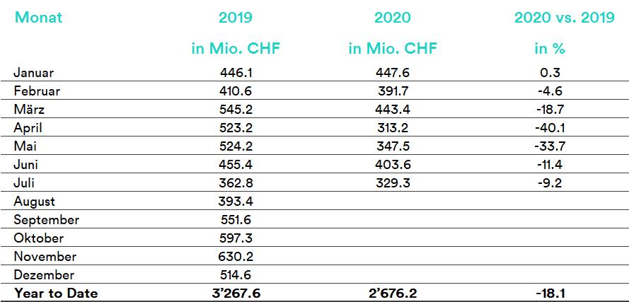 12_08_2020_DE_Gesamtmarkt-Tabelle
