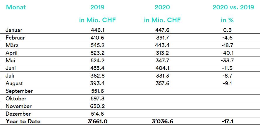 14_09_2020_DE_Gesamtmarkt-Tabelle
