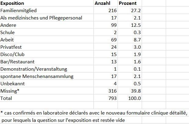 20200802_klinischeMeldungen.JPG