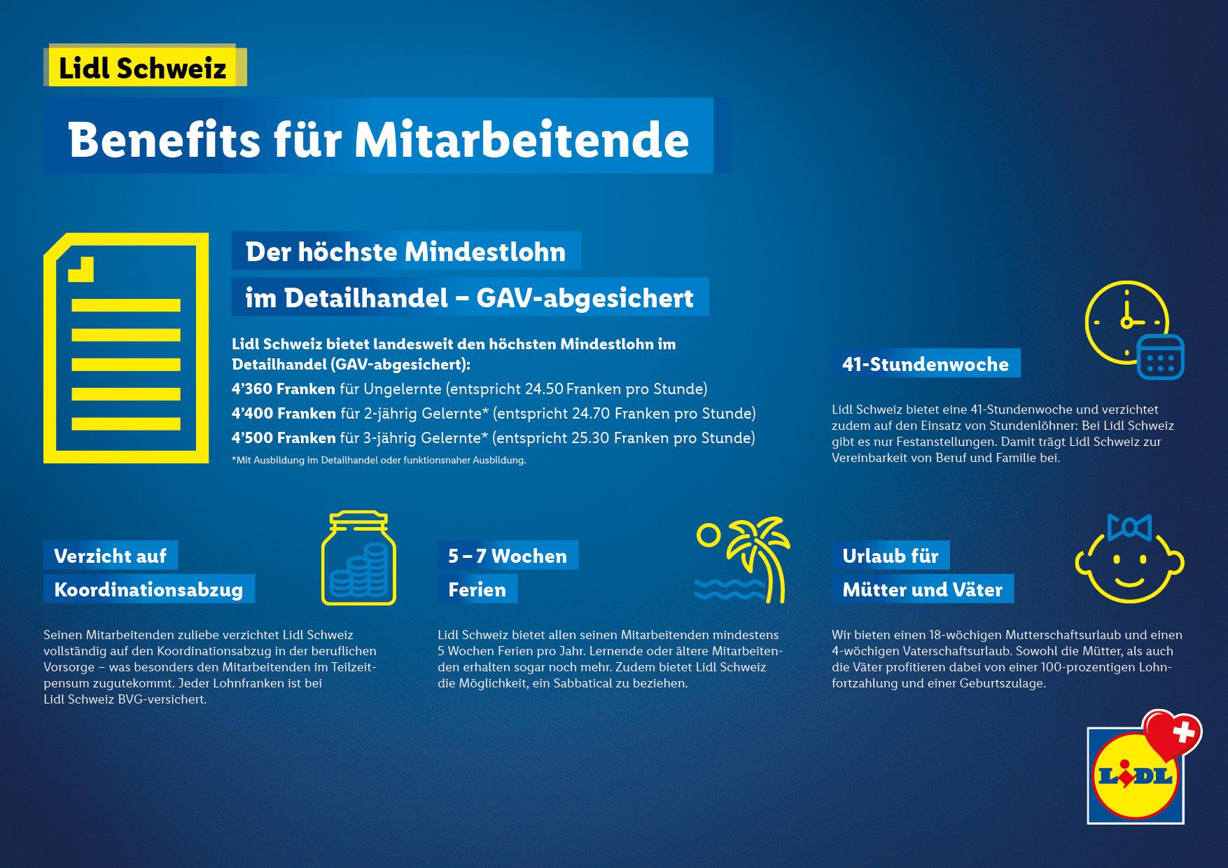 20210207_Lidl Schweiz_Übersicht Lohnbestandteile