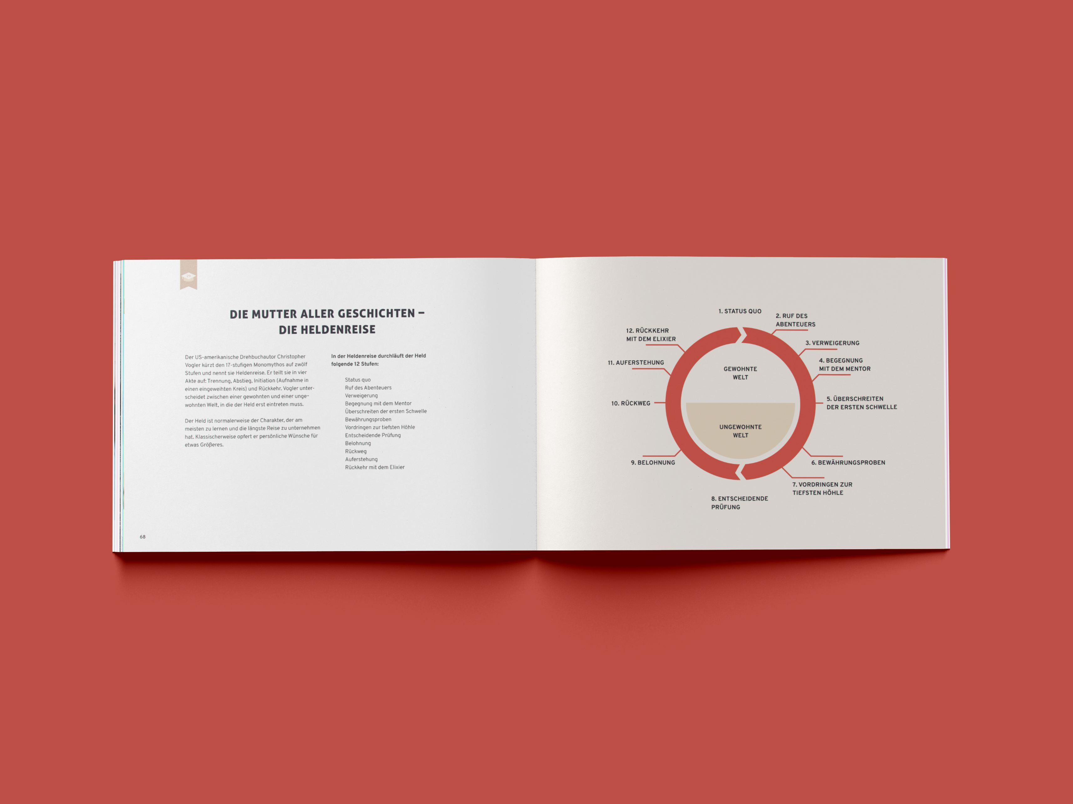 Brandtelling-Storytelling-Buch-BT_S6869