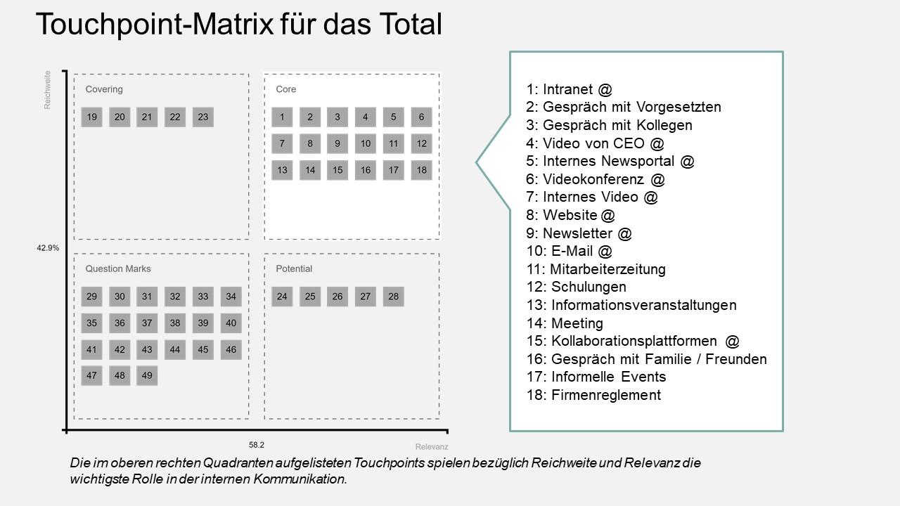 Matrix VLinkedIn