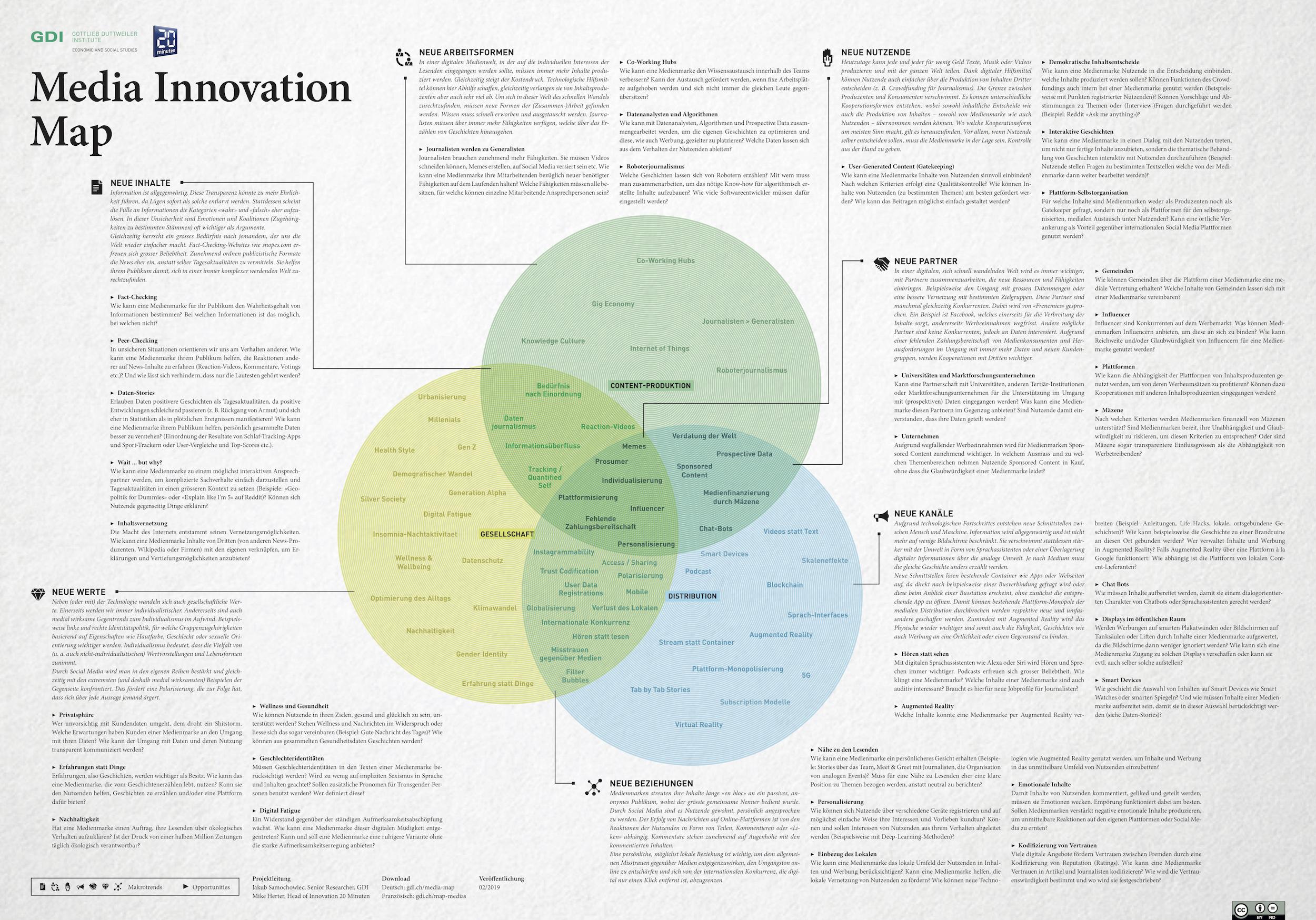 Media-Innovation-Map-F4_vorne