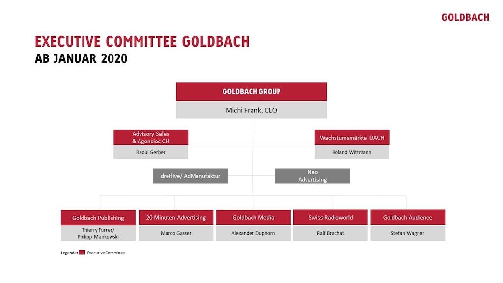 Organigramm_Goldbach_ExCo_2020 Kopie