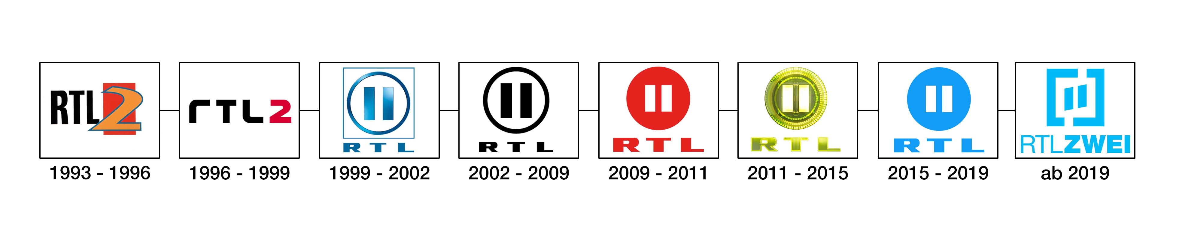 RTLZWEI_Logo-Historie