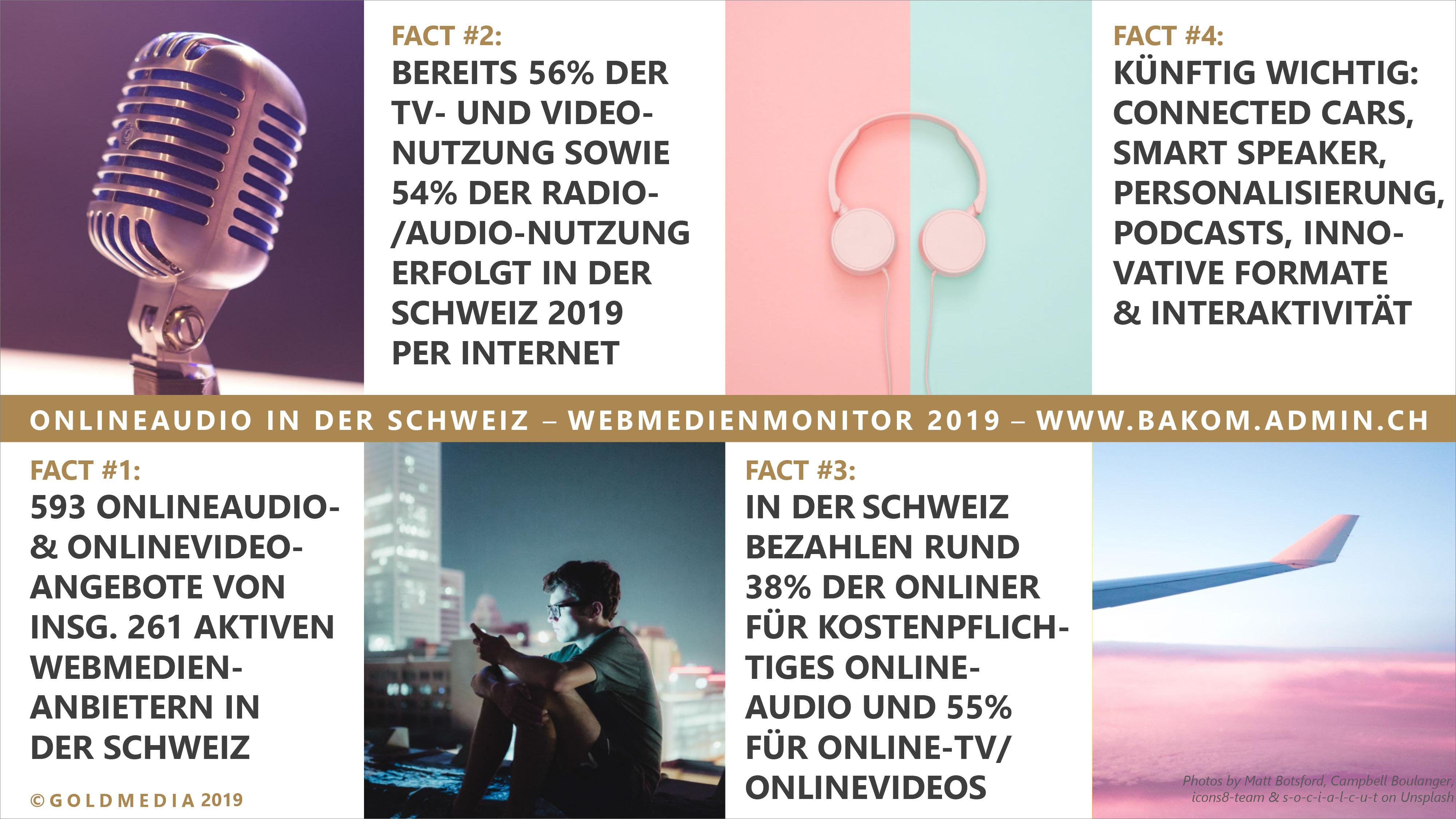 Webmedienmonitor-2019_Infografik_Goldmedia_BAKOM_4000px